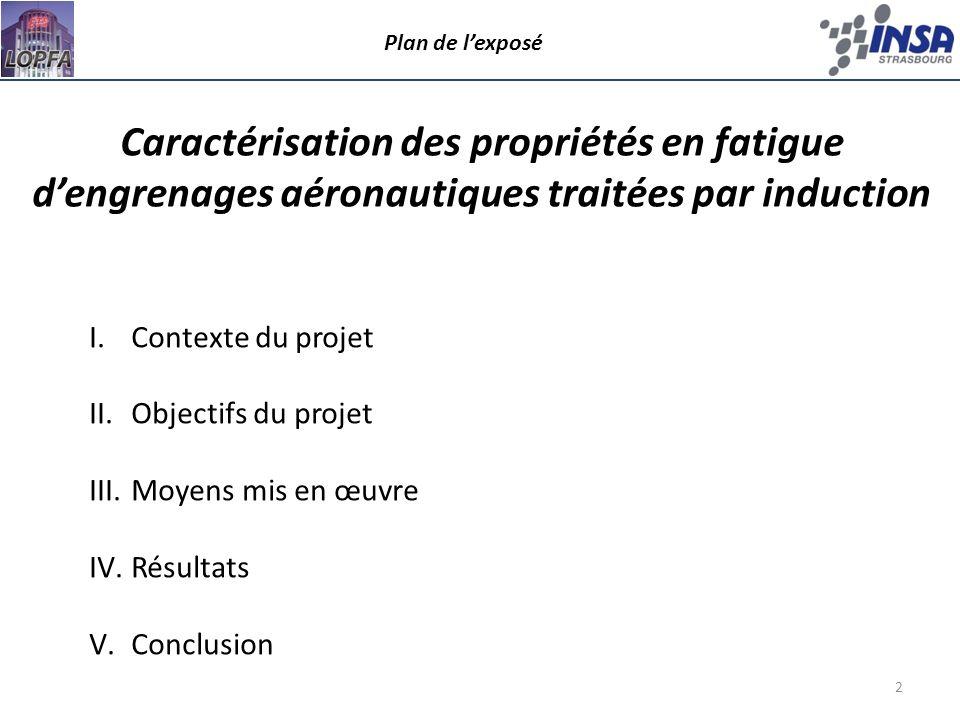 Plan de l'exposé Caractérisation des propriétés en fatigue d'engrenages aéronautiques traitées par induction.