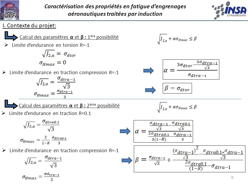Caractérisation des propriétés en fatigue d'engrenages aéronautiques traitées par induction