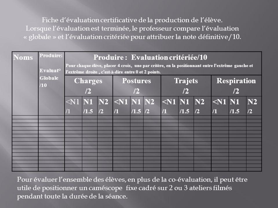 Fiche d'évaluation certificative de la production de l'élève.