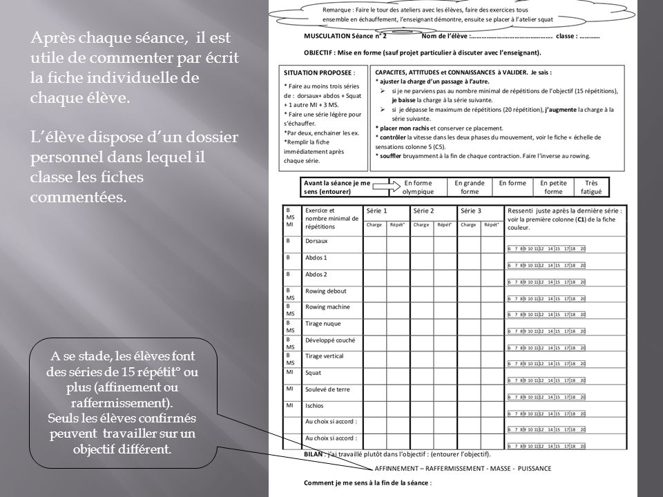 Après chaque séance, il est utile de commenter par écrit la fiche individuelle de chaque élève.