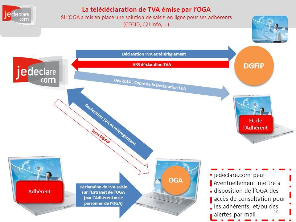 La télédéclaration de TVA émise par l'OGA Si l'OGA a mis en place une solution de saisie en ligne pour ses adhérents (CEGID, C2J Info, …)