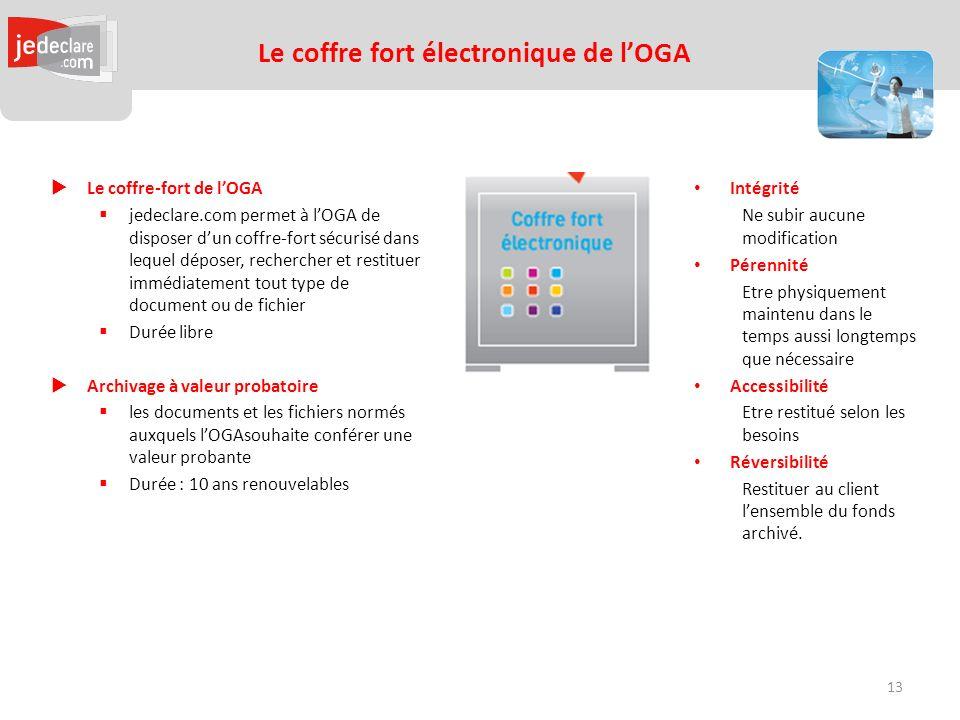 Le coffre fort électronique de l'OGA