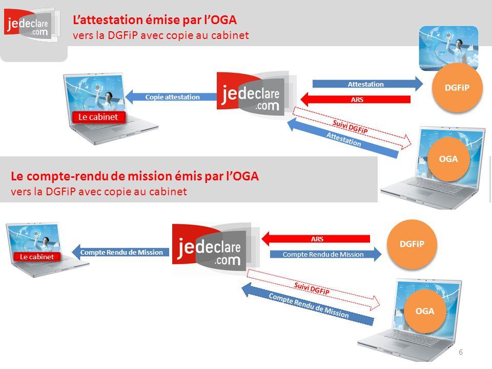 L'attestation émise par l'OGA vers la DGFiP avec copie au cabinet