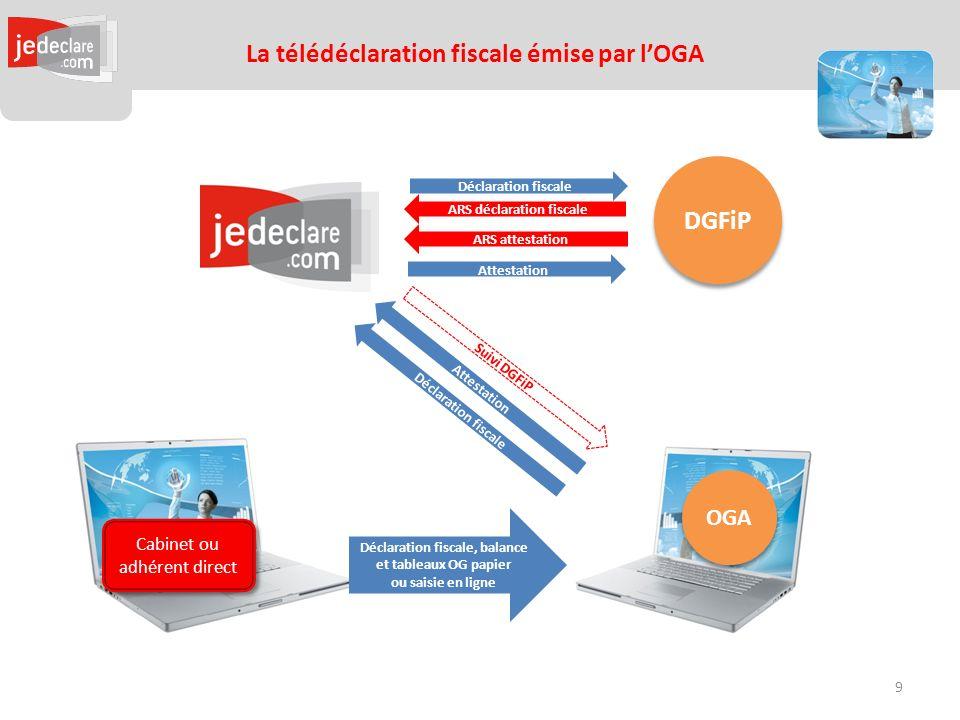 La télédéclaration fiscale émise par l'OGA