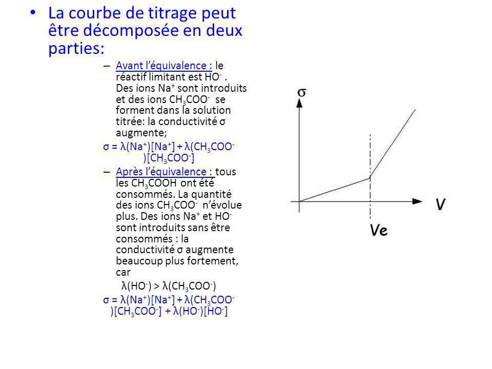 La courbe de titrage peut être décomposée en deux parties: