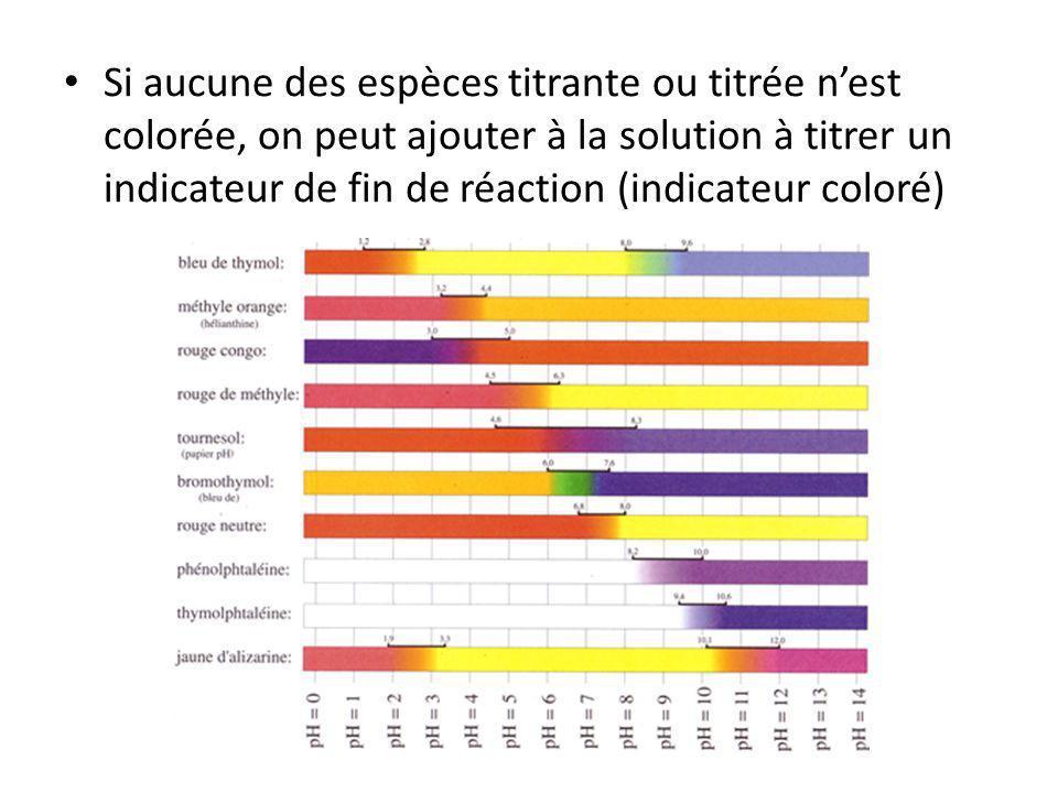 Si aucune des espèces titrante ou titrée n'est colorée, on peut ajouter à la solution à titrer un indicateur de fin de réaction (indicateur coloré)