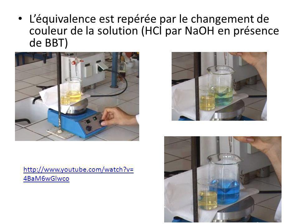 Chapitre 4 les dosages par titrage ppt video online t l charger - Le plateau des couleures valence ...