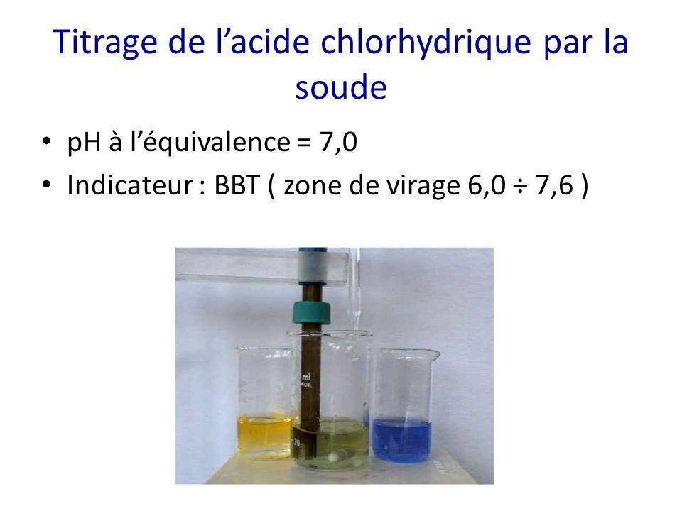 Titrage de l'acide chlorhydrique par la soude