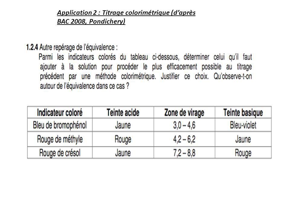 Application 2 : Titrage colorimétrique (d'après BAC 2008, Pondichery)