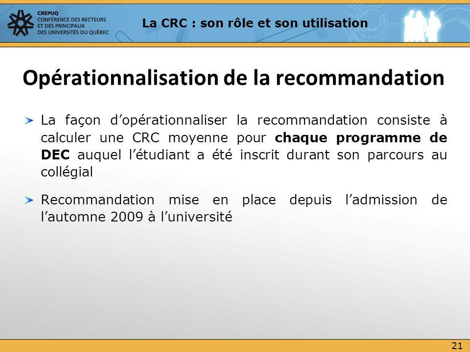 Opérationnalisation de la recommandation