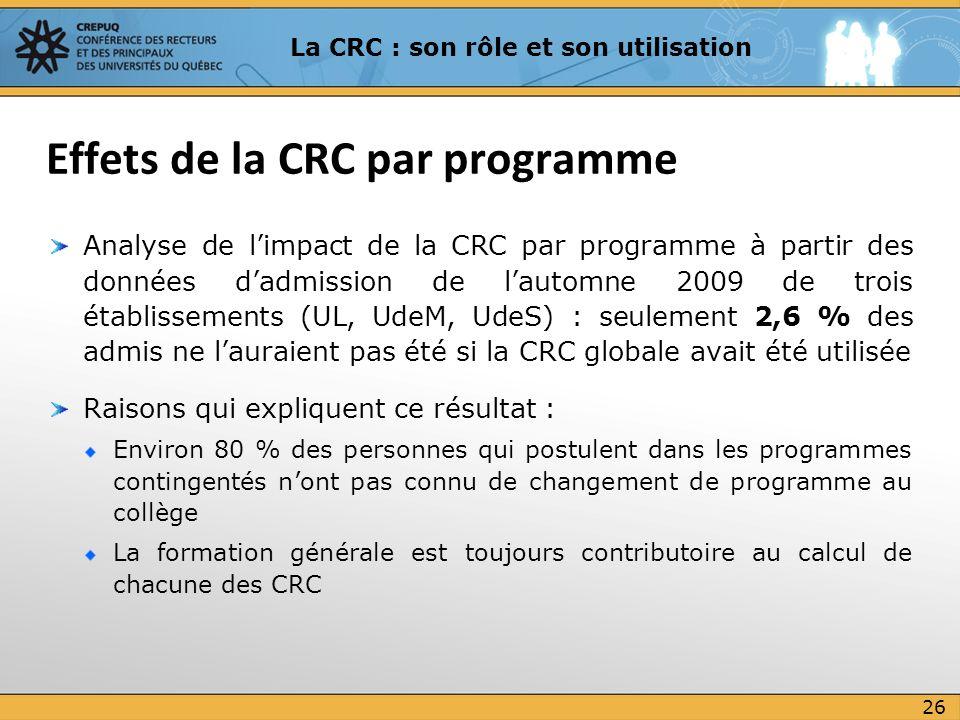 Effets de la CRC par programme