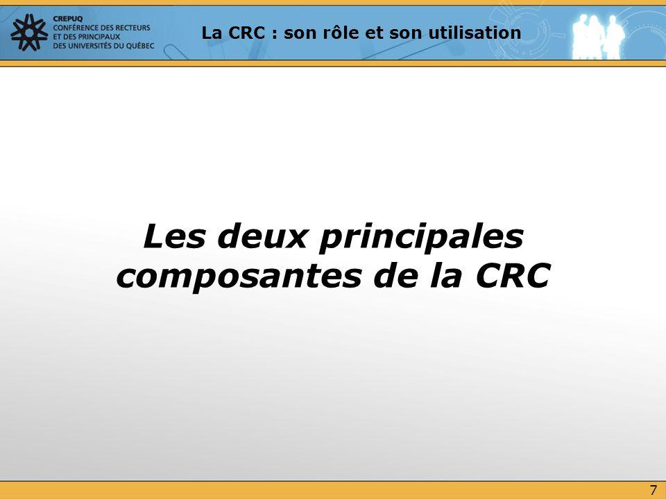 Les deux principales composantes de la CRC