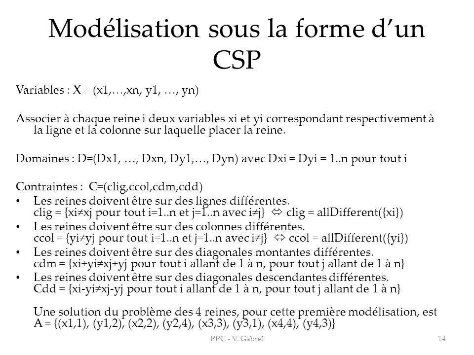 Modélisation sous la forme d'un CSP
