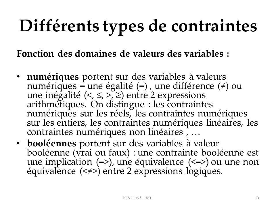 Différents types de contraintes