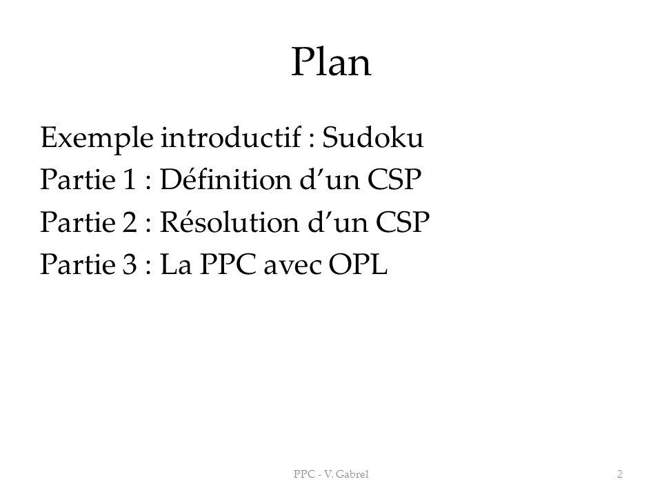 Plan Exemple introductif : Sudoku Partie 1 : Définition d'un CSP Partie 2 : Résolution d'un CSP Partie 3 : La PPC avec OPL