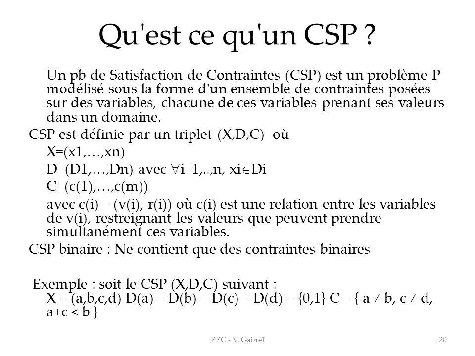 Qu est ce qu un CSP