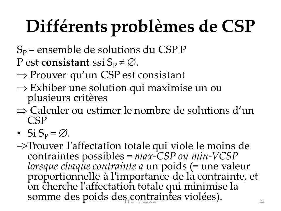 Différents problèmes de CSP