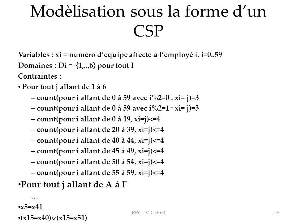 Modèlisation sous la forme d'un CSP