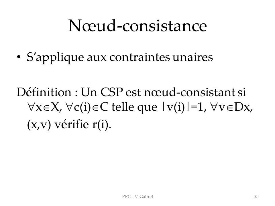 Nœud-consistance S'applique aux contraintes unaires