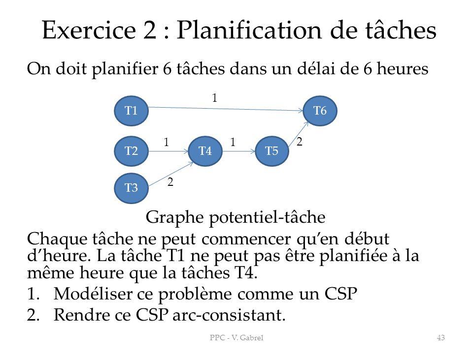 Exercice 2 : Planification de tâches