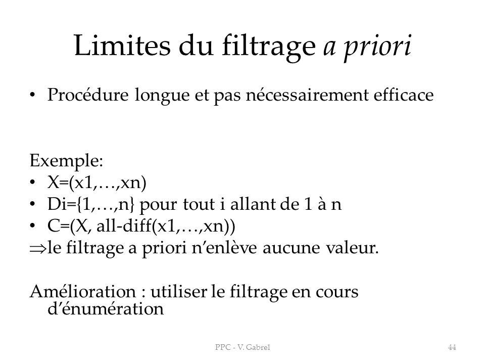 Limites du filtrage a priori
