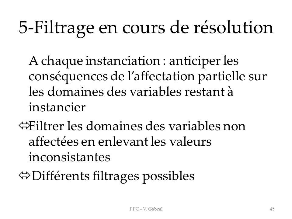 5-Filtrage en cours de résolution