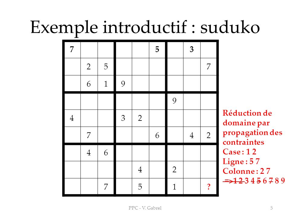 Exemple introductif : suduko