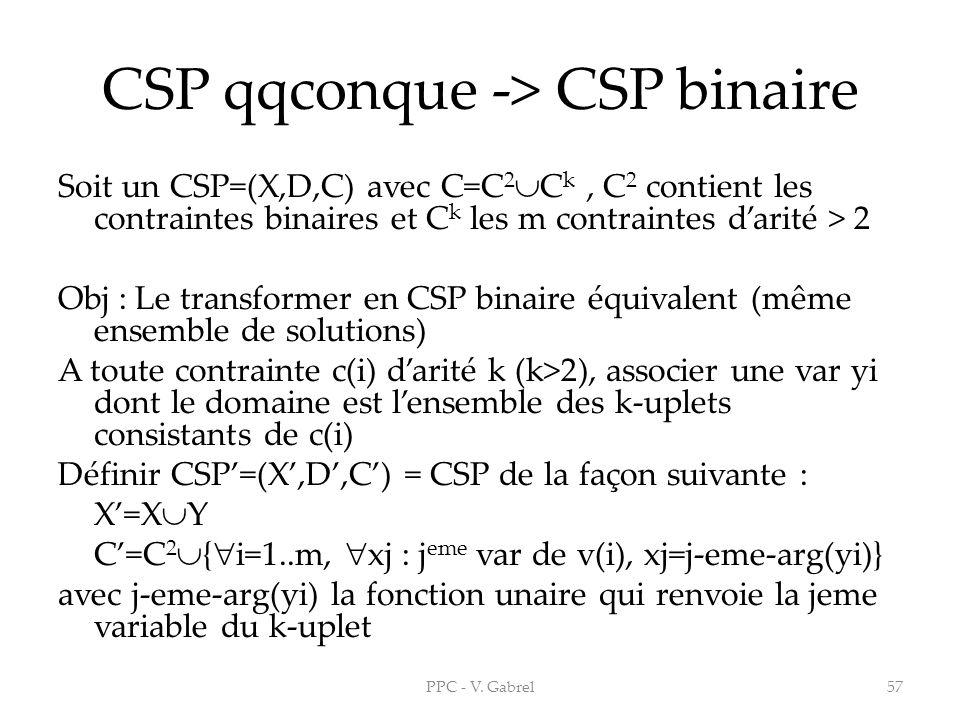 CSP qqconque -> CSP binaire