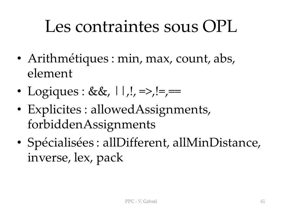 Les contraintes sous OPL