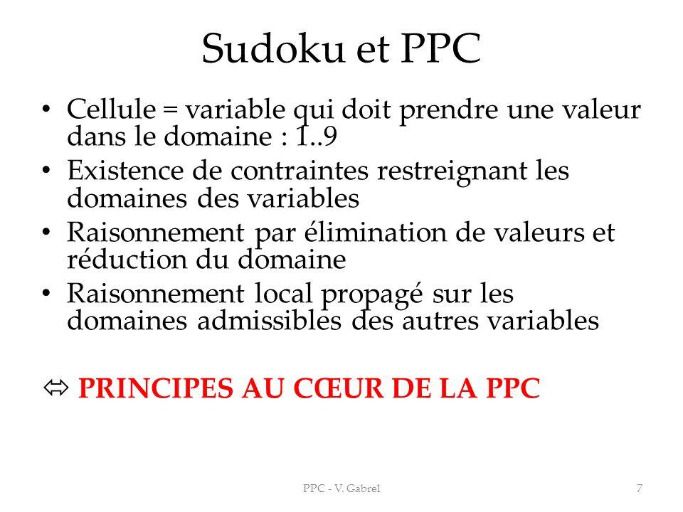 Sudoku et PPC Cellule = variable qui doit prendre une valeur dans le domaine : 1..9.