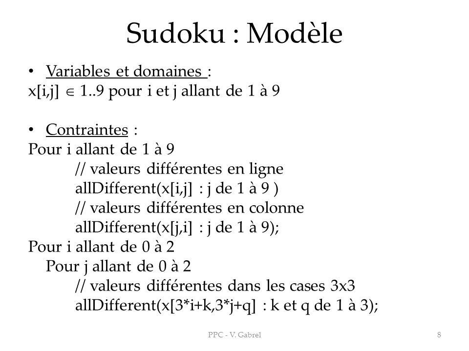 Sudoku : Modèle Variables et domaines :