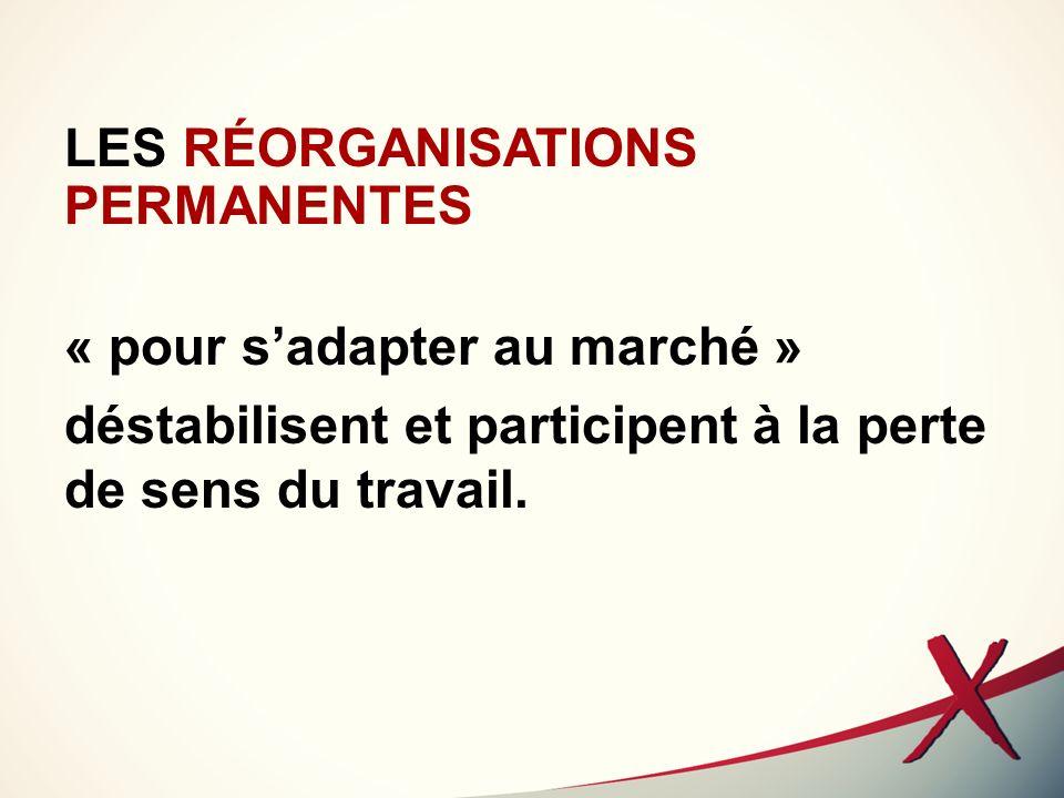 LES RÉORGANISATIONS PERMANENTES