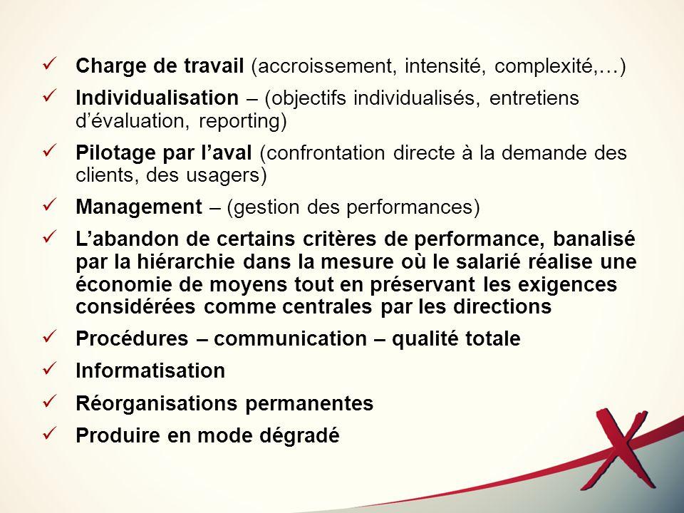 Charge de travail (accroissement, intensité, complexité,…)