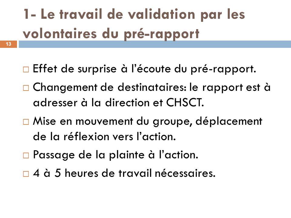 1- Le travail de validation par les volontaires du pré-rapport