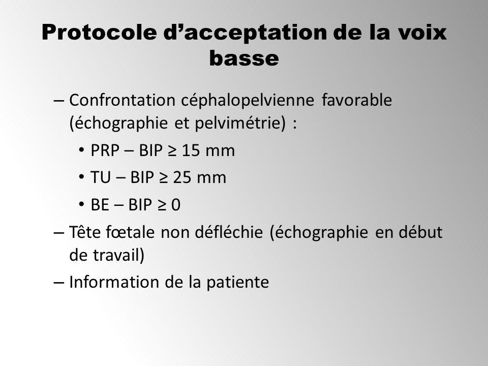 Protocole d'acceptation de la voix basse