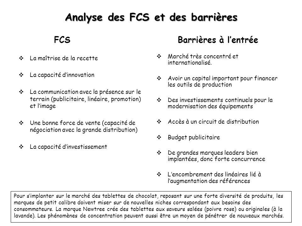 Analyse des FCS et des barrières