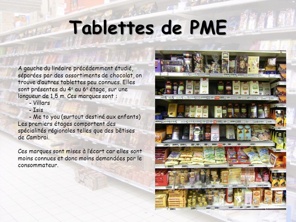 Tablettes de PME