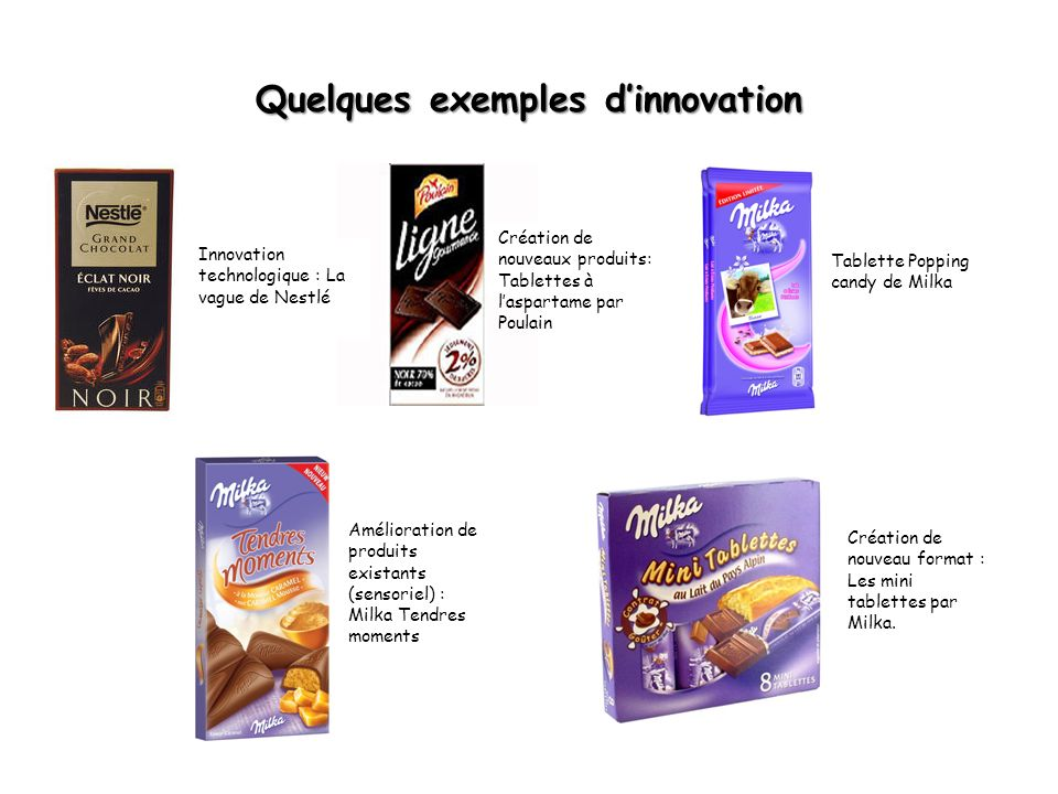 Quelques exemples d'innovation