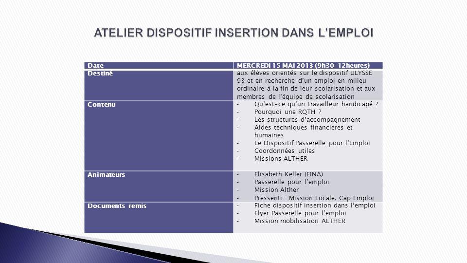 ATELIER DISPOSITIF INSERTION DANS L'EMPLOI