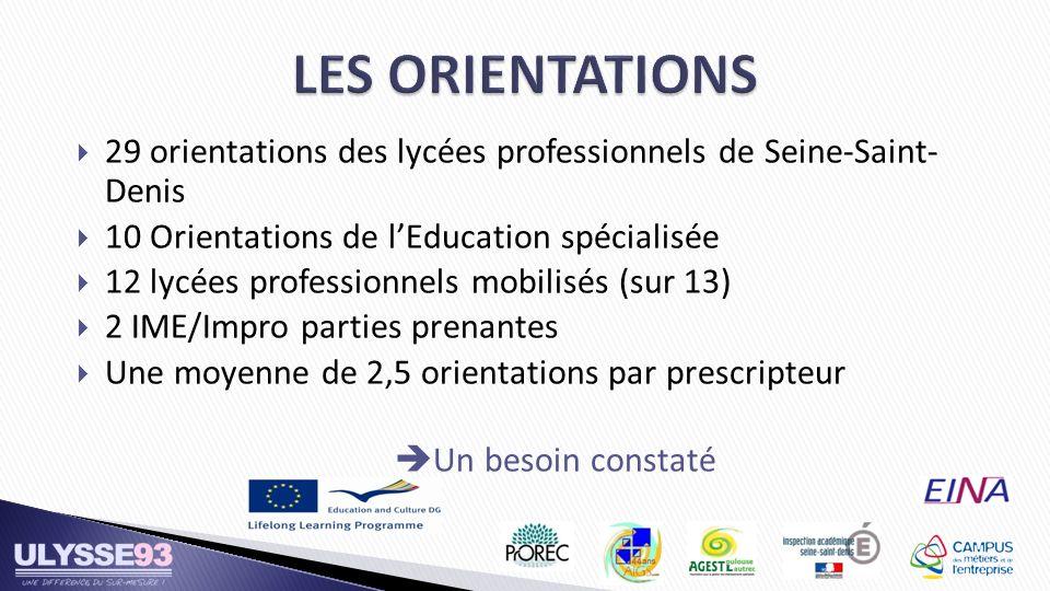 LES ORIENTATIONS 29 orientations des lycées professionnels de Seine-Saint- Denis. 10 Orientations de l'Education spécialisée.