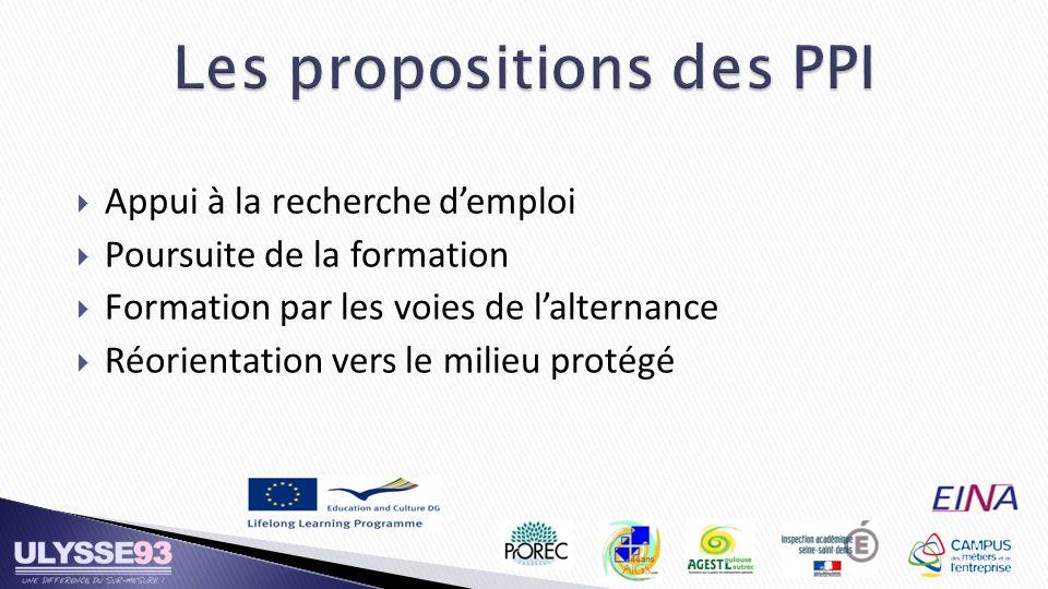 Les propositions des PPI
