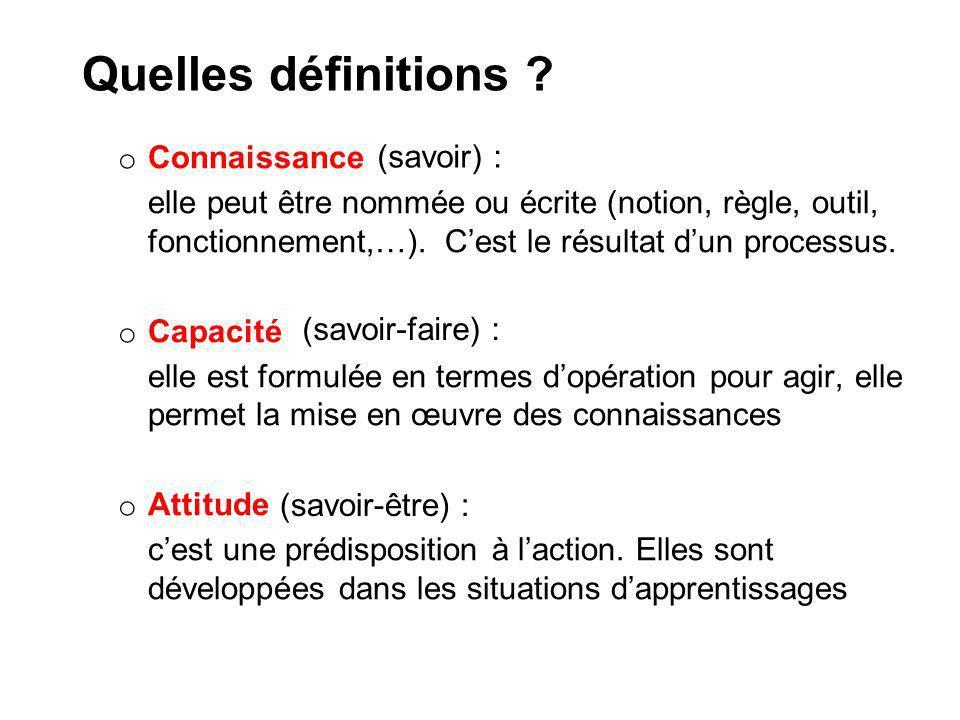 Quelles définitions Connaissance (savoir) :