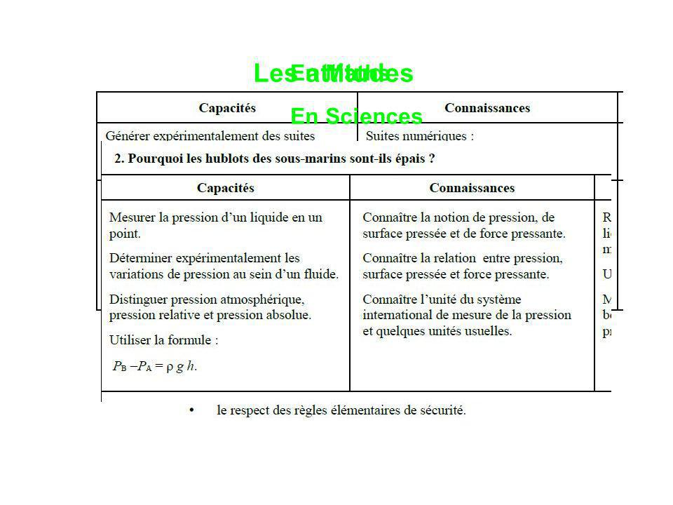 Les attitudes En Maths En Sciences