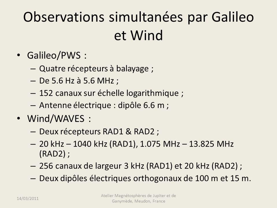 Observations simultanées par Galileo et Wind