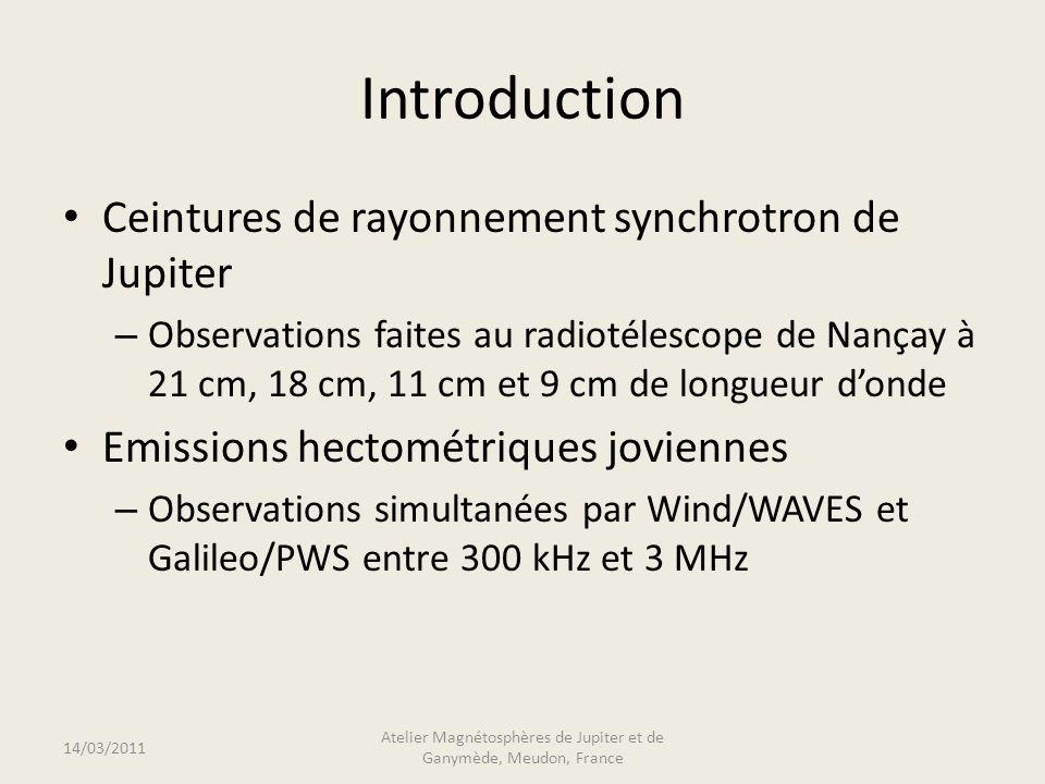 Atelier Magnétosphères de Jupiter et de Ganymède, Meudon, France