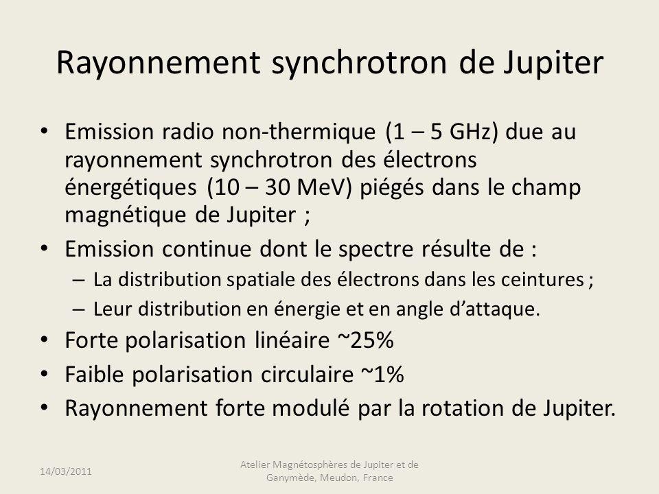 Rayonnement synchrotron de Jupiter