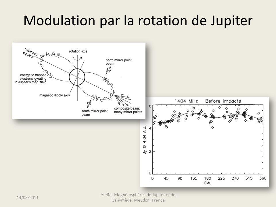 Modulation par la rotation de Jupiter