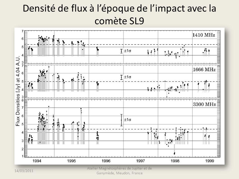 Densité de flux à l'époque de l'impact avec la comète SL9