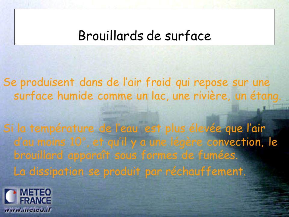 Brouillards de surface