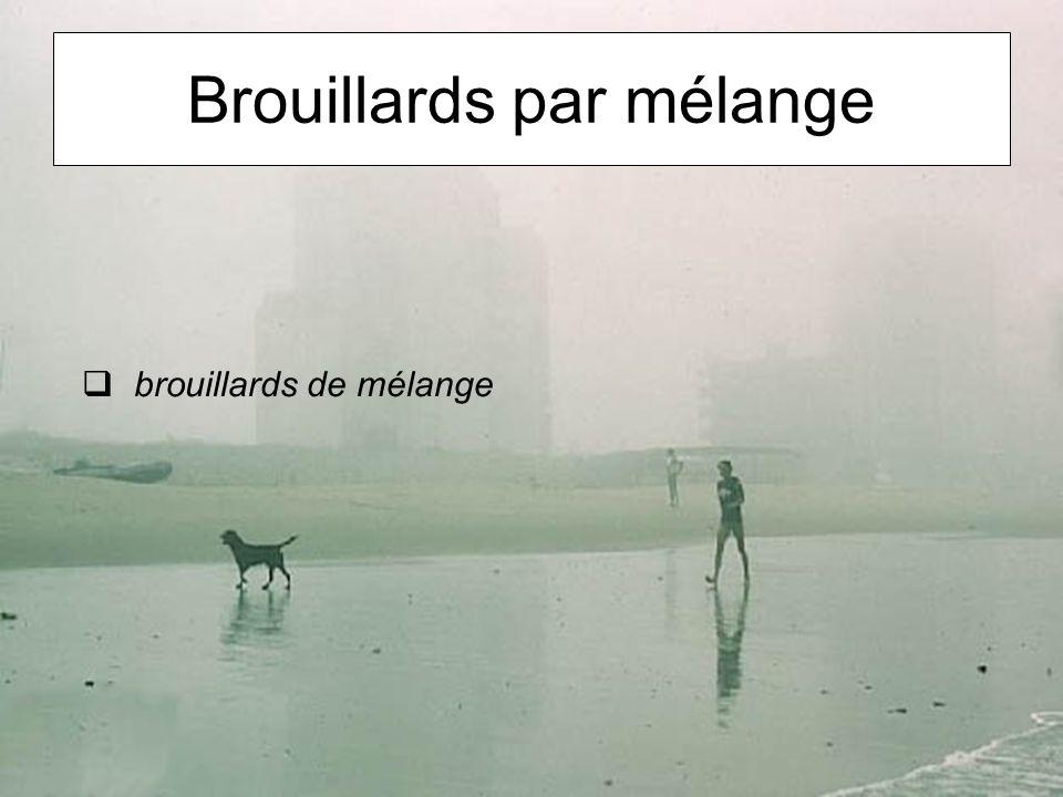 Brouillards par mélange